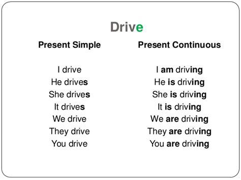 drive verb 3 verb conjugation