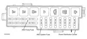 95 fuse box diagram get free image about wiring