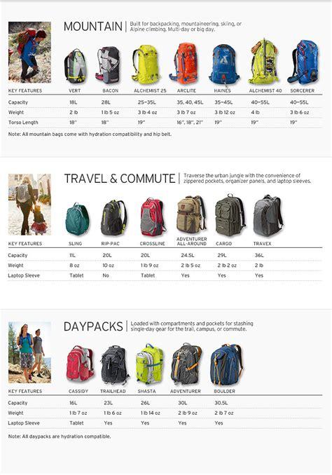 Backpack Size by Backpacks Eddie Bauer