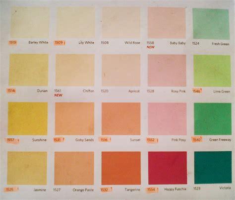Harga Cat Tembok Merk Cendana katalog warna cat tembok vinilex modifikasi sepeda motor