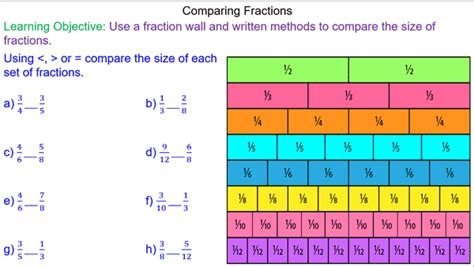 diagram to compare fractions comparing fractions with different denominators