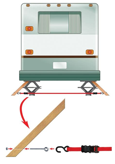 How To Fix A Swy Backyard by 1955 Best Images About Rv Cing Ideas On