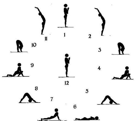 posizioni sessuali seduti esercizi di ilfitness
