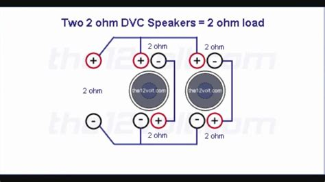 4 ohm dual voice coil subwoofer wiring diagram fuse box
