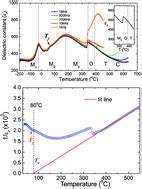 phase transition ceramic phase transitions in tantalum modified silver niobate