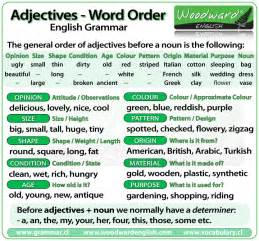 Outline In Color Ive Had This Before Meaning by Adjectives Word Order Grammar
