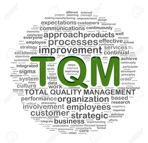 Total Quality Management Project For Mba Pdf by Simplynotes Total Quality Management And Its Principles