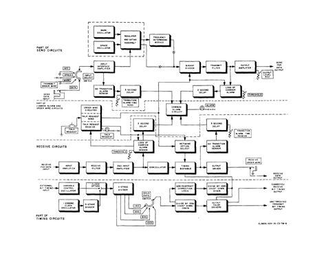 logic block diagram construction logic diagram logic flow diagram edmiracle co