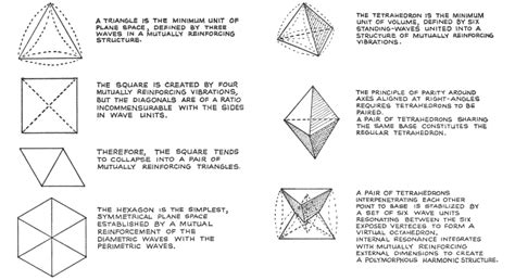 basic illuminati structure new illuminati the philosophers how to transmute