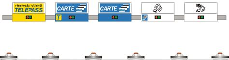 porte autostradali payment at the toll gate autostrade per l italia