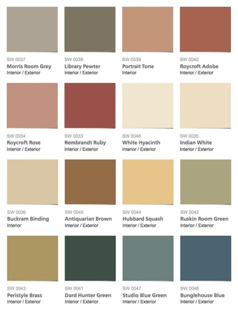 sherwin williams historic color collection arts crafts interior paint colors