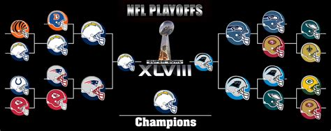 2013 2014 nfl playoff predictions bracket read sources nfl playoff
