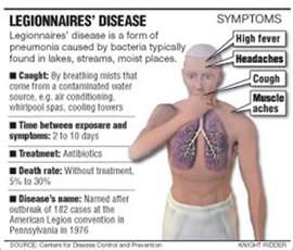 legionnaires disease i legionnaires disease legionella pneumophila infections