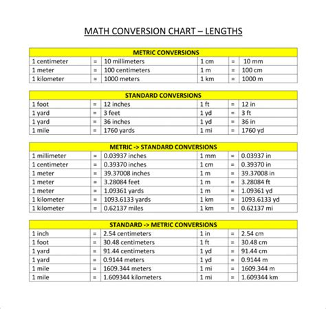 Conversion Table by Metric Conversion For Boxfirepress