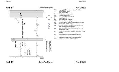 haldex wiring diagram free wiring diagrams