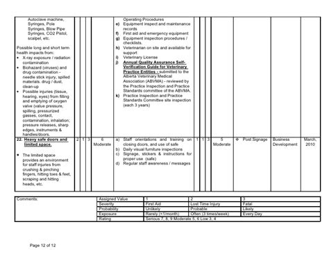 sharps injury log template 100 hazard assessment template 28 images safety