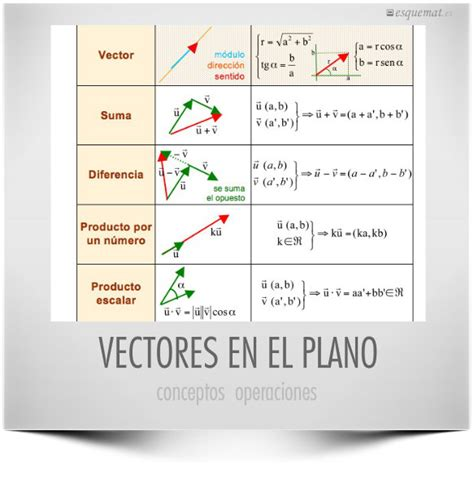 imagenes vectoriales en pdf vectores esquemat