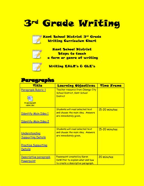 how to write a 3rd grade book report book report guidelines for 3rd grade exle of thesis