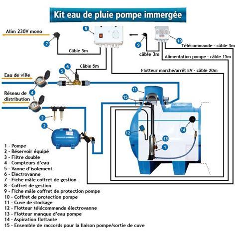 pompe pour puit 2014 installation climatisation gainable pompe pour puit avec