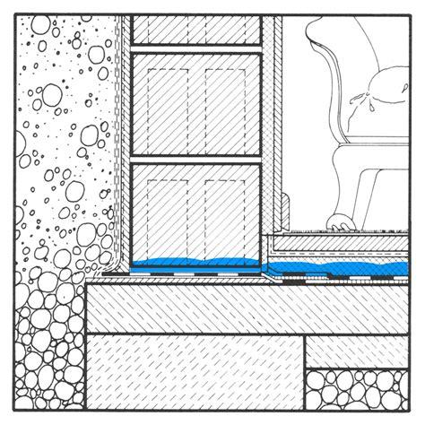 Keller Feuchtigkeit Messen by Der Aquascan F 252 R Den Keller Wir Messen Die Feuchtigkeit