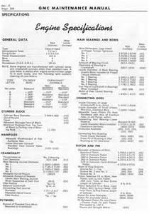 Engine Specifications Oldgmctrucks 228 248 270 302 Gmc Engine Tune Up