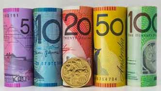 Australian dollar aud still softer against usd and eur bullish