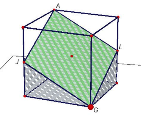 cross sections of a cube the electronic journal of mathematics and technology