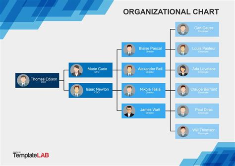 40 Organizational Chart Templates Word Excel Powerpoint Word Organizational Chart Template 2013