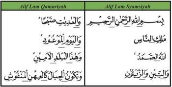contoh alif lam qomariah dan alif lam syamsiah hukum