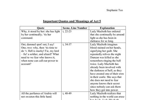 macbeth themes analysis quotes from macbeth act 5 quotesgram