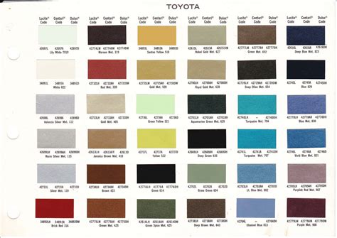 car paint colors sles autos post