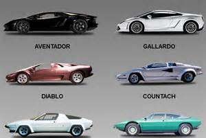 Names Of All Lamborghini Cars Lamborghini Model Names Lamborghini Personalised Any Name