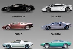 Lamborghini Car Parts Manual for your Convenience   Jason