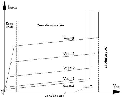 diferencia entre transistor bjt y fet diferencia entre transistor bjt y fet 28 images electronica transitores efecto de cambio