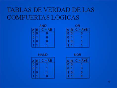 tablas de verdad compuertas logicas compuertas l 243 gicas y tablas de verdad monografias com
