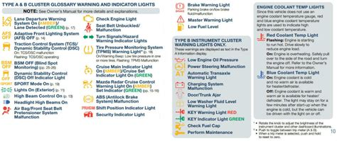 what do mazda warning lights mean beach mazda