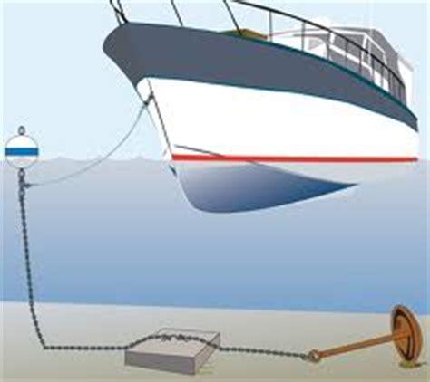 boat mooring terms town moorings boat trader waterblogged