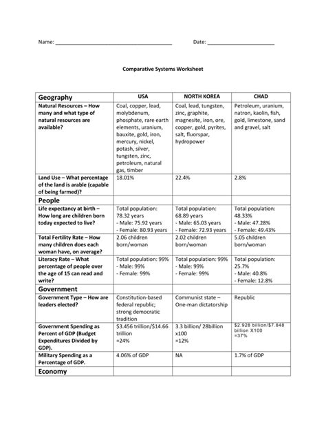 Economics Worksheet Answers by Economic Systems Worksheet Worksheets For School Getadating