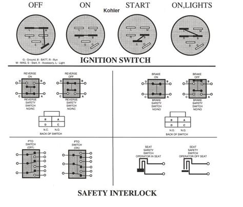 kohler command 18 ignition switch wiring diagram kohler
