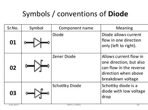 types of diodes meaning definition of the word diode 28 images image gallery varactor symbol how led diode archives