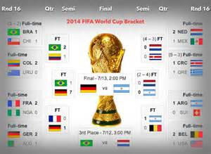 world cup results jamaica observer world cup football 2014 tables