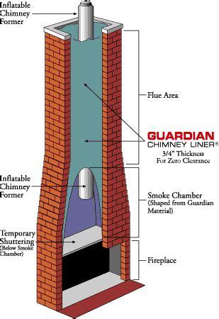 Chimney Liner Installation Companies - guardian chimney liner installation diagrams