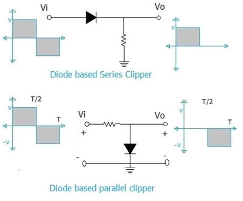 diode clipping wiki uses of diode clippers 28 images shahram marivani clipping and cling diode circuits diode