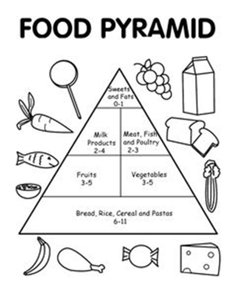1000 Images About Healthy Eating On Pinterest Food Food Groups Coloring Pages