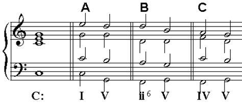 pattern cadence definition close window