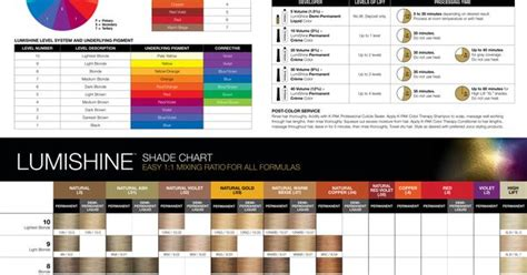 joico color chart joico lumishine shade chart joico haircare turn heads