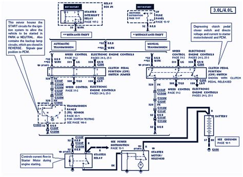 wiring diagram for 2008 ford f 150 get free image about