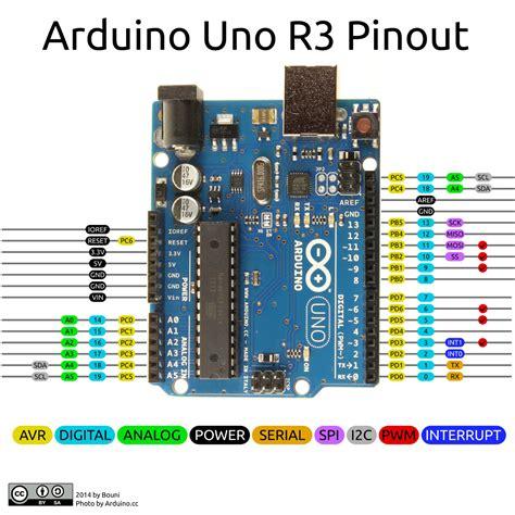 arduino board diagram understanding arduino uno hardware design