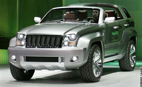 Future Jeep Vehicles Lost Jeeps View Topic Jeep Trailhawk Kj On Steroids
