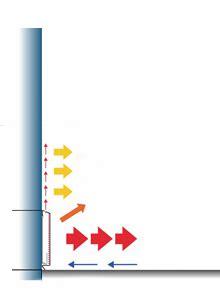 carbonfaser heizung carbon systems die gesunde w 228 rme der zukunft